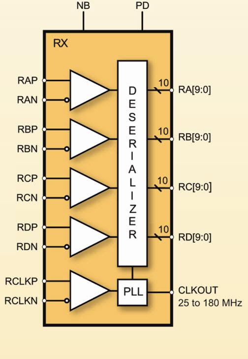 LVDS-DS-Large_B