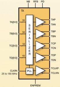 LVDS-SR-Large_B