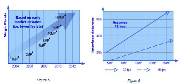 Figure 5_6